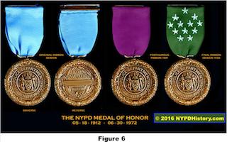 Figure 6: 1912-1972